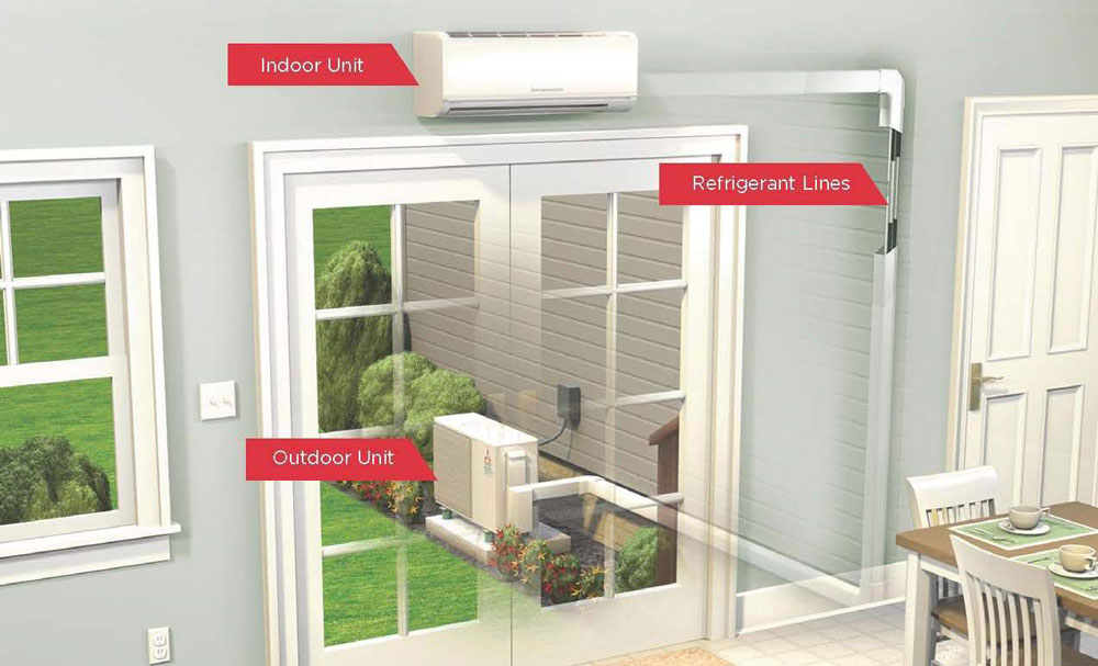 ductless hvac systems Garner